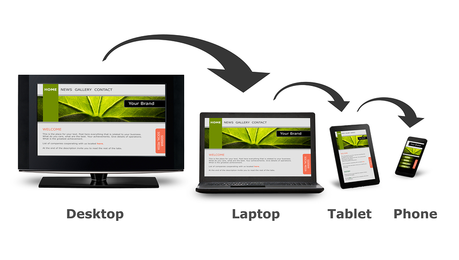 Responsive web design on mobile devices phone laptop and tablet pc